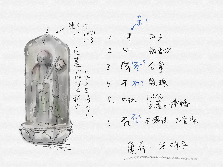 亀有光明寺六地蔵